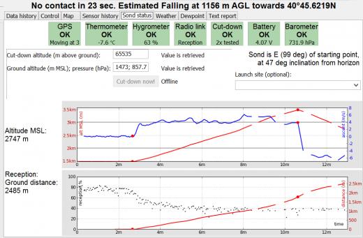 2014-03-25 status panel falling